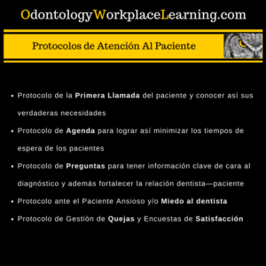 Protocolos de Atención al Paciente de la Clínica Dental
